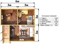 Планировка дома 6 на 6: ТОП-100 фото современных дизайн-проектов с полным описанием